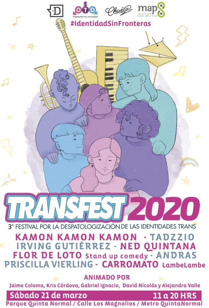 TransFest2020